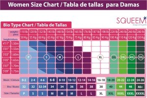 Women's sizing chart.  Why so confusing?
